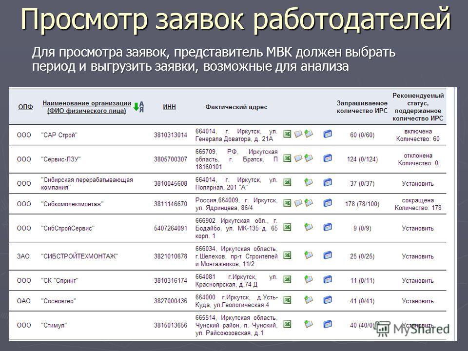Просмотр заявок работодателей Для просмотра заявок, представитель МВК должен выбрать период и выгрузить заявки, возможные для анализа