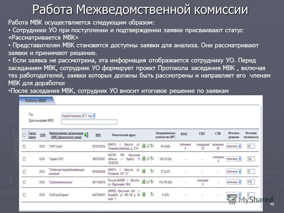 Работа Межведомственной комиссии 19 Работа МВК осуществляется следующим образом: Сотрудники УО при поступлении и подтверждении заявки присваивают статус «Рассматривается МВК» Представителям МВК становятся доступны заявки для анализа. Они рассматриваю
