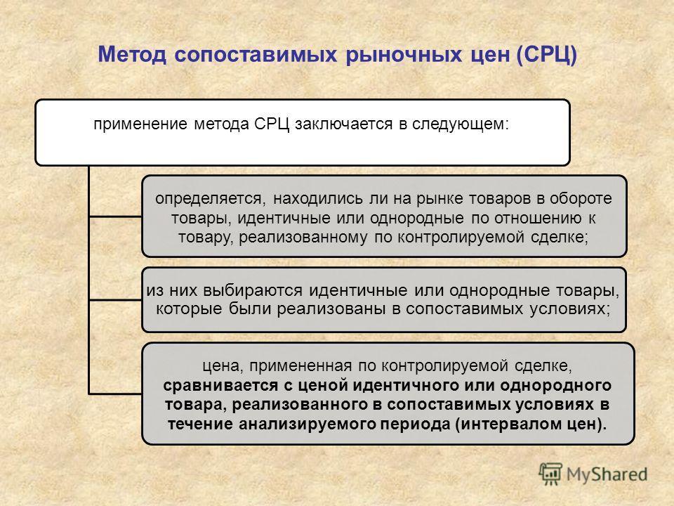 Метод сопоставимых рыночных цен (СРЦ) применение метода СРЦ заключается в следующем: определяется, находились ли на рынке товаров в обороте товары, идентичные или однородные по отношению к товару, реализованному по контролируемой сделке; из них выбир