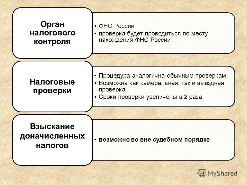 ФНС России проверка будет проводиться по месту нахождения ФНС России Орган налогового контроля Процедура аналогична обычным проверкам Возможна как камеральная, так и выездная проверка Сроки проверки увеличены в 2 раза Налоговые проверки возможно во в