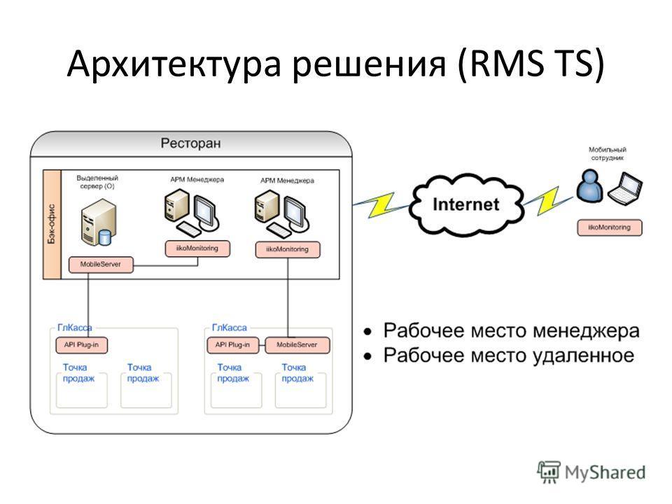 Архитектура решения (RMS TS)