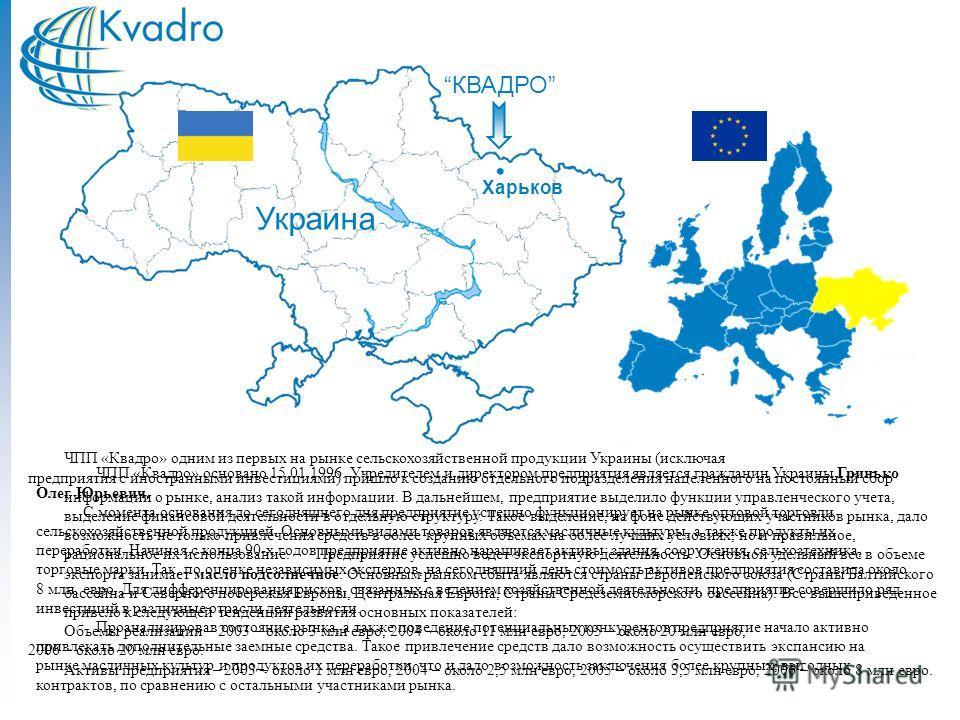 ЧПП «Квадро» одним из первых на рынке сельскохозяйственной продукции Украины (исключая предприятия с иностранными инвестициями) пришло к созданию отдельного подразделения нацеленного на постоянный сбор информации о рынке, анализ такой информации. В д