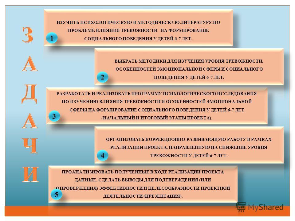 ИЗУЧИТЬ ПСИХОЛОГИЧЕСКУЮ И МЕТОДИЧЕСКУЮ ЛИТЕРАТУРУ ПО ПРОБЛЕМЕ ВЛИЯНИЯ ТРЕВОЖНОСТИ НА ФОРМИРОВАНИЕ СОЦИАЛЬНОГО ПОВЕДЕНИЯ У ДЕТЕЙ 6-7 ЛЕТ. ВЫБРАТЬ МЕТОДИКИ ДЛЯ ИЗУЧЕНИЯ УРОВНЯ ТРЕВОЖНОСТИ, ОСОБЕННОСТЕЙ ЭМОЦИОНАЛЬНОЙ СФЕРЫ И СОЦИАЛЬНОГО ПОВЕДЕНИЯ У ДЕТЕ
