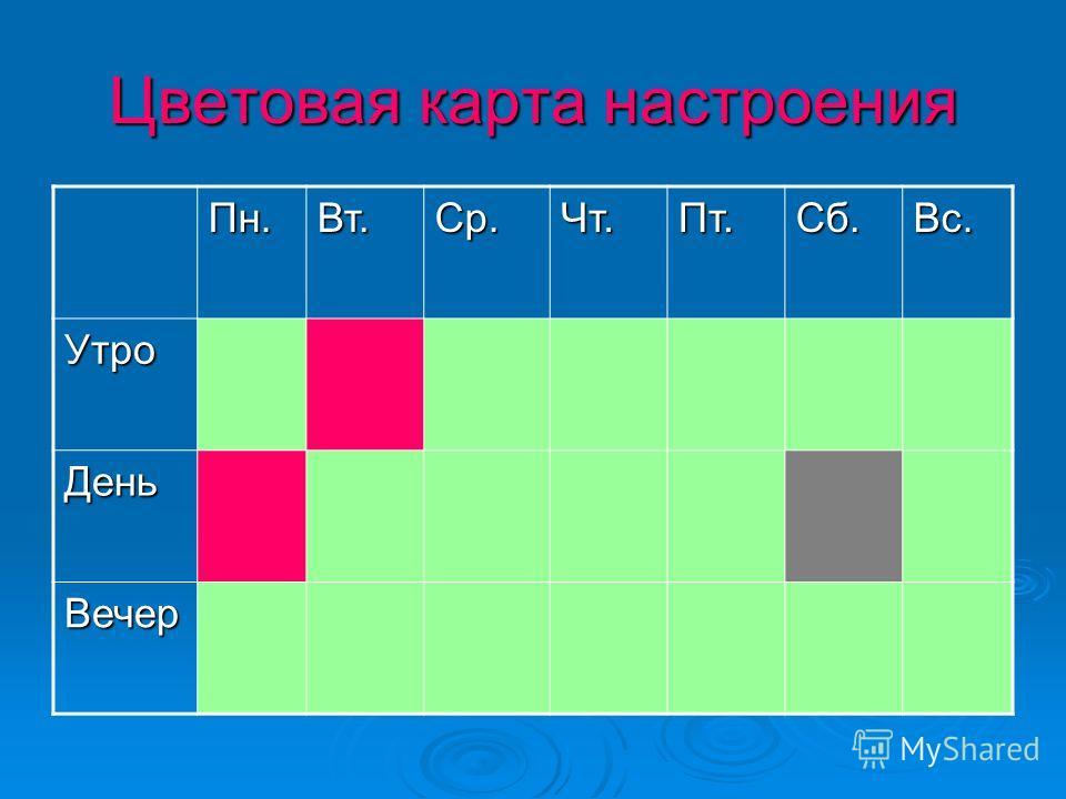 Цветовая карта настроения Пн.Вт.Ср.Чт.Пт.Сб.Вс. Утро День Вечер