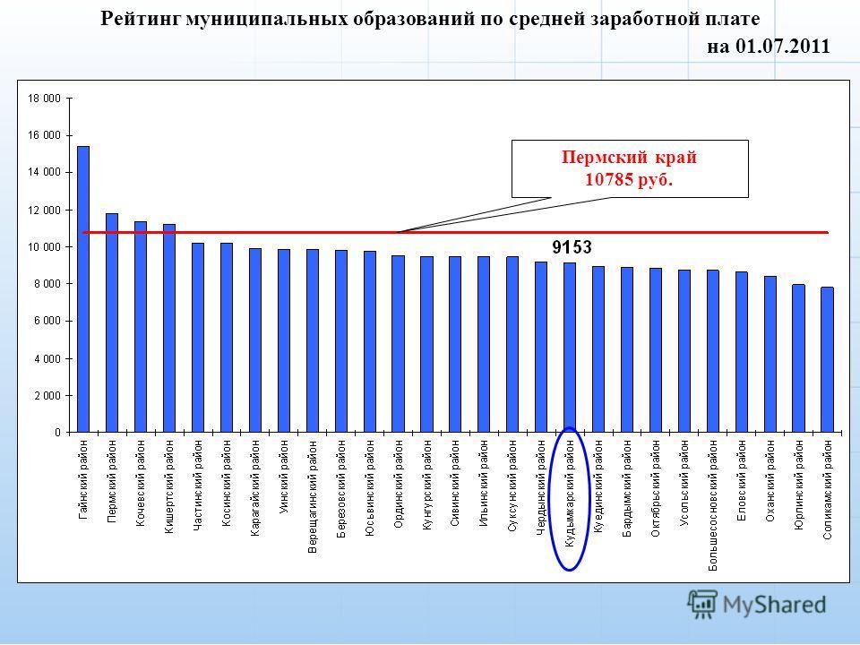 3 Рейтинг муниципальных образований по средней заработной плате на 01.07.2011 Пермский край 10785 руб.