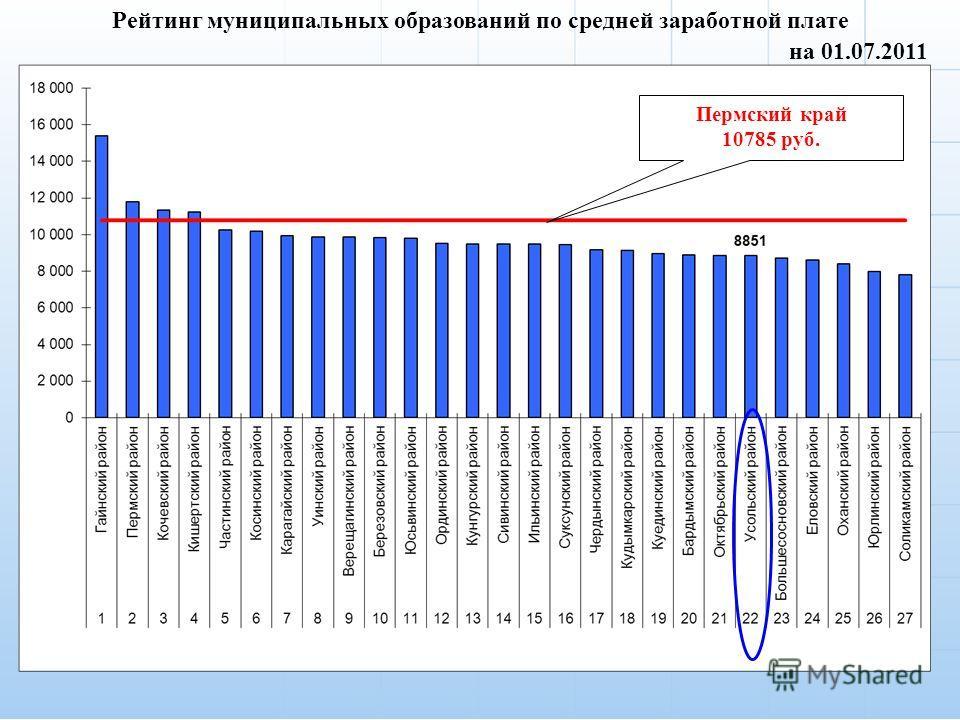 5 Рейтинг муниципальных образований по средней заработной плате на 01.07.2011 Пермский край 10785 руб.