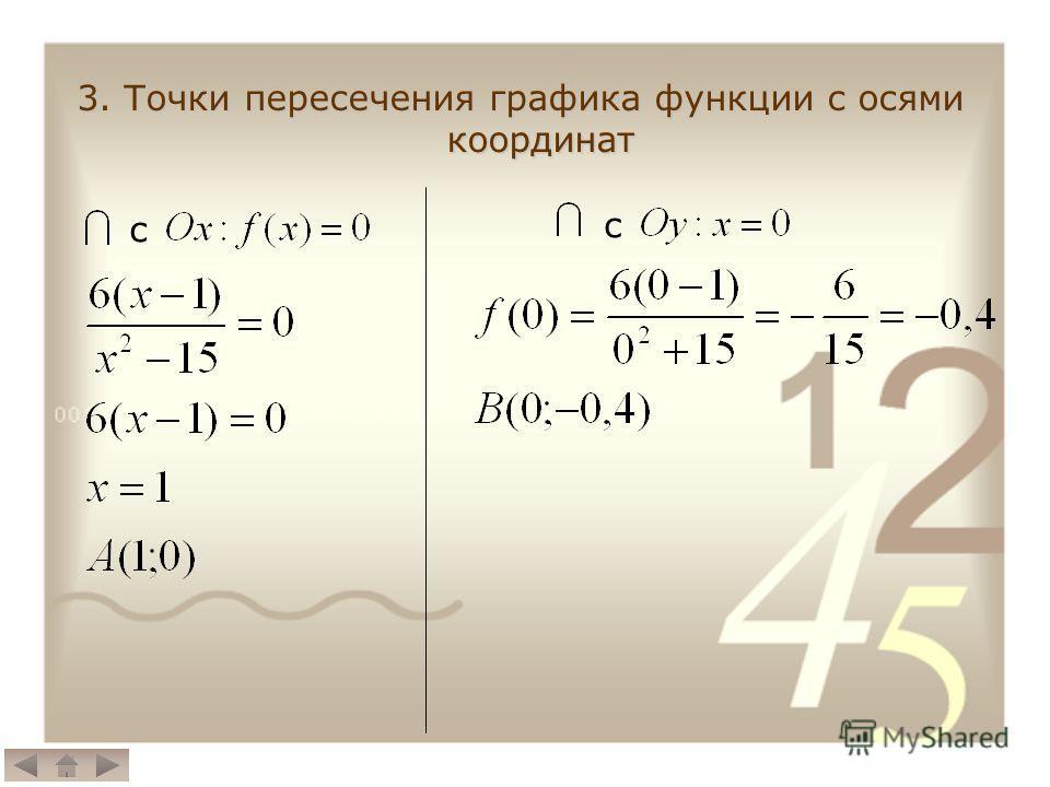 3. Точки пересечения графика функции с осями координат с с