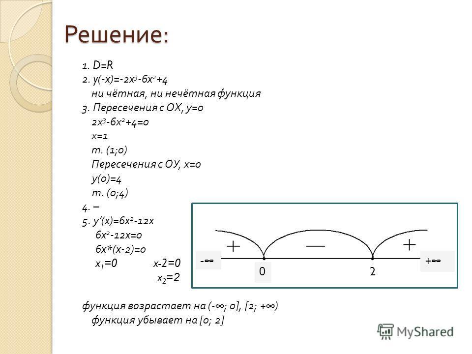 Решение : 1. D = R 2. y (- x )=-2 x 3 -6 x 2 +4 ни чётная, ни нечётная функция 3. Пересечения с ОХ, у=0 2х 3 -6х 2 +4=0 х=1 т. (1;0) Пересечения с ОУ, х=0 у(0)=4 т. (0;4) 4. – 5. у( x )=6 x 2 -12 x 6 x 2 -12 x =0 6 x *( x -2)=0 x 1 =0 x-2=0 x 2 = 2 ф