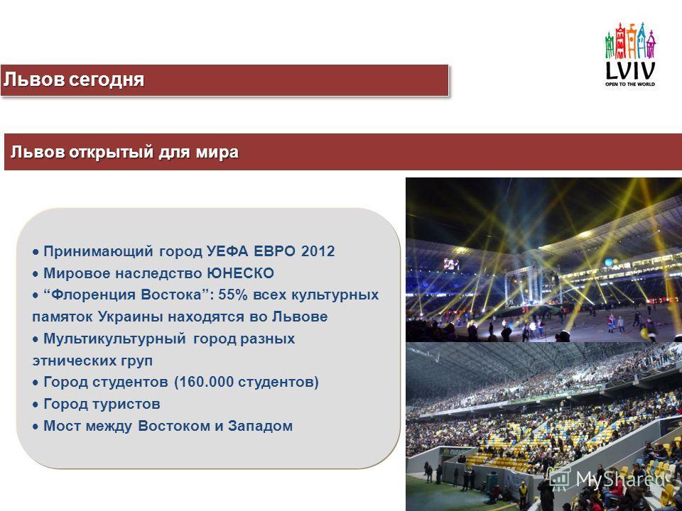 Львов открытый для мира Львов сегодня Принимающий город УЕФА ЕВРО 2012 Мировое наследство ЮНЕСКО Флоренция Востока: 55% всех культурных памяток Украины находятся во Львове Мультикультурный город разных этнических груп Город студентов (160.000 студент