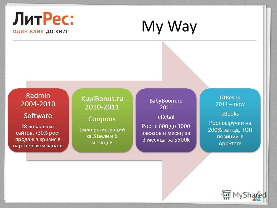 My Way Radmin 2004-2010 Software 28 локальных сайтов, +30% рост продаж в кризис в партнерском канале KupiBonus.ru 2010-2011 Coupons 1млн регистраций за $1млн и 6 месяцев BabyBoom.ru 2011 eRetail Рост с 600 до 3000 заказов в месяц за 3 месяца за $500k