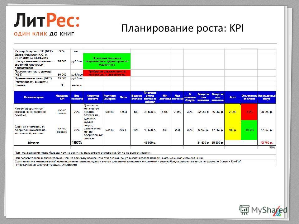 Планирование роста: KPI