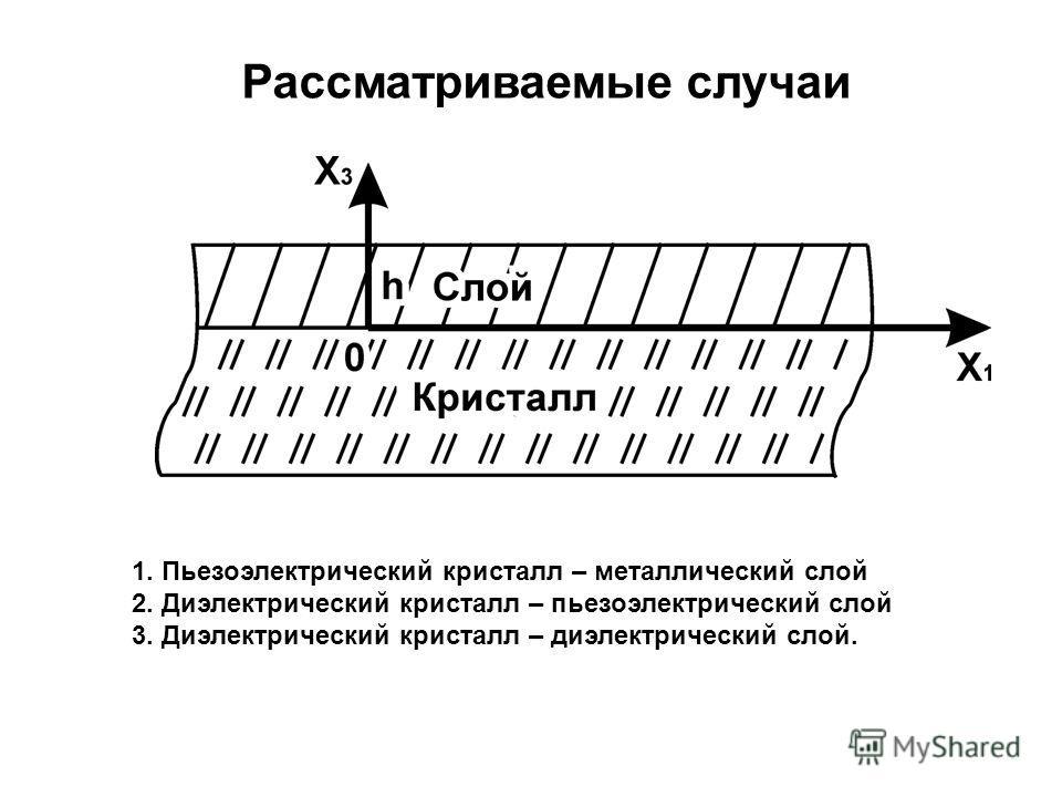 Рассматриваемые случаи 1. Пьезоэлектрический кристалл – металлический слой 2. Диэлектрический кристалл – пьезоэлектрический слой 3. Диэлектрический кристалл – диэлектрический слой.