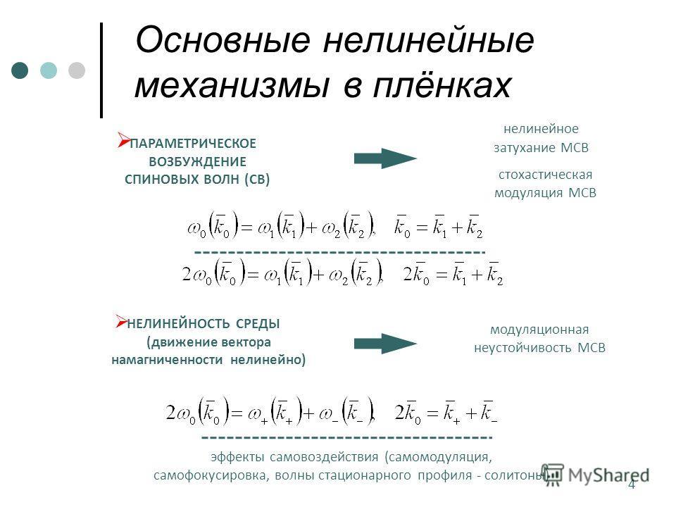 4 Основные нелинейные механизмы в плёнках ПАРАМЕТРИЧЕСКОЕ ВОЗБУЖДЕНИЕ СПИНОВЫХ ВОЛН (СВ) НЕЛИНЕЙНОСТЬ СРЕДЫ (движение вектора намагниченности нелинейно) модуляционная неустойчивость МСВ нелинейное затухание МСВ эффекты самовоздействия (самомодуляция,