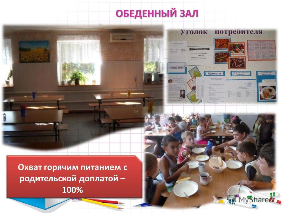 ОБЕДЕННЫЙ ЗАЛ Охват горячим питанием с родительской доплатой – 100%