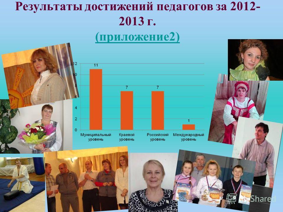 Результаты достижений педагогов за 2012- 2013 г. (приложение2) (приложение2)