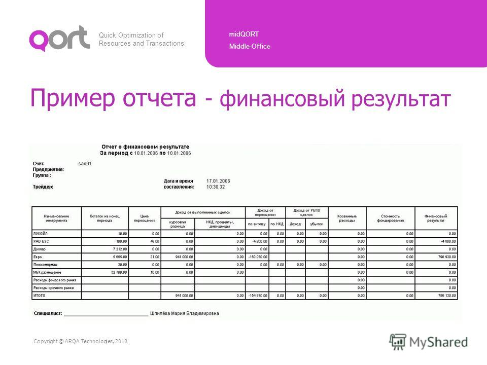 Quick Optimization of Resources and Transactions midQORT Middle-Office Copyright © ARQA Technologies, 2010 Пример отчета - финансовый результат