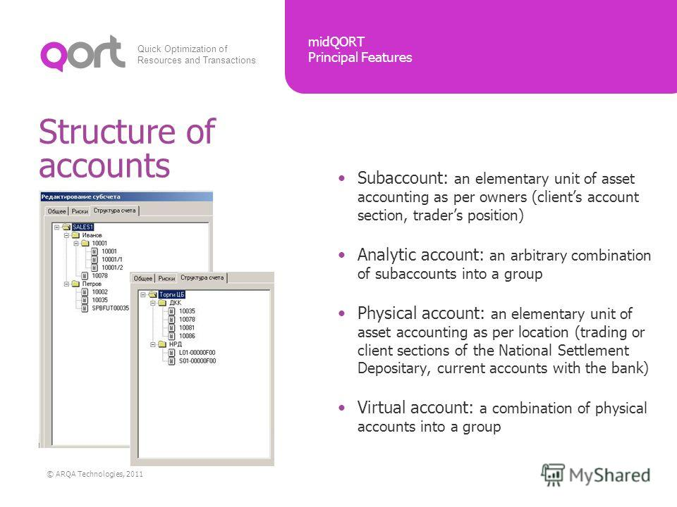 Quick Optimization of Resources and Transactions midQORT Principal Features © ARQA Technologies, 2011 Structure of accounts Subaccount: an elementary unit of asset accounting as per owners (clients account section, traders position) Analytic account:
