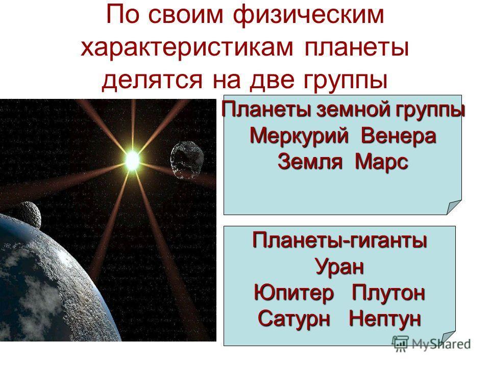 По своим физическим характеристикам планеты делятся на две группы Планеты земной группы Меркурий Венера Земля Марс Планеты-гигантыУран Юпитер Плутон Сатурн Нептун