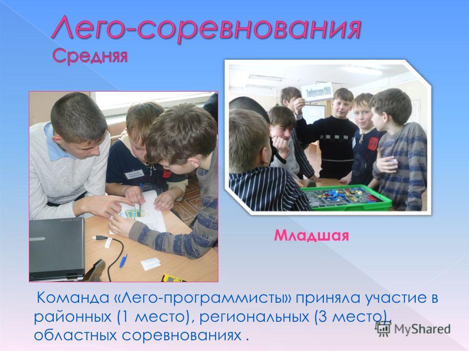 Команда «Лего-программисты» приняла участие в районных (1 место), региональных (3 место), областных соревнованиях. Младшая