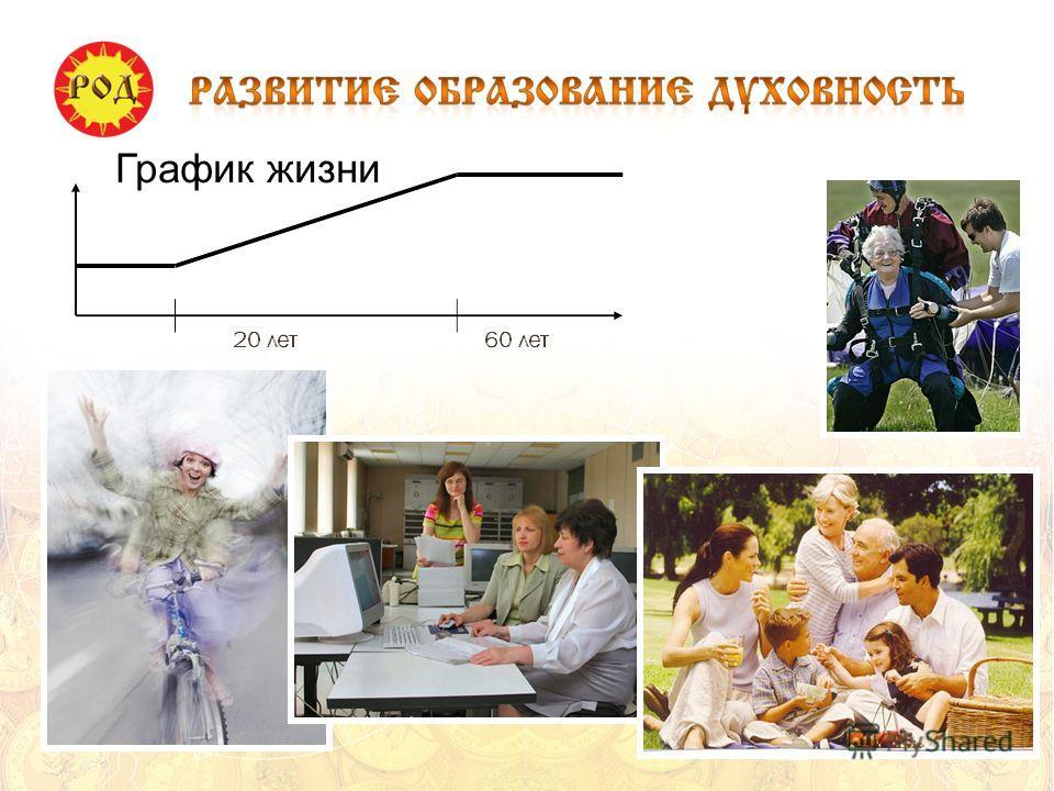График жизни