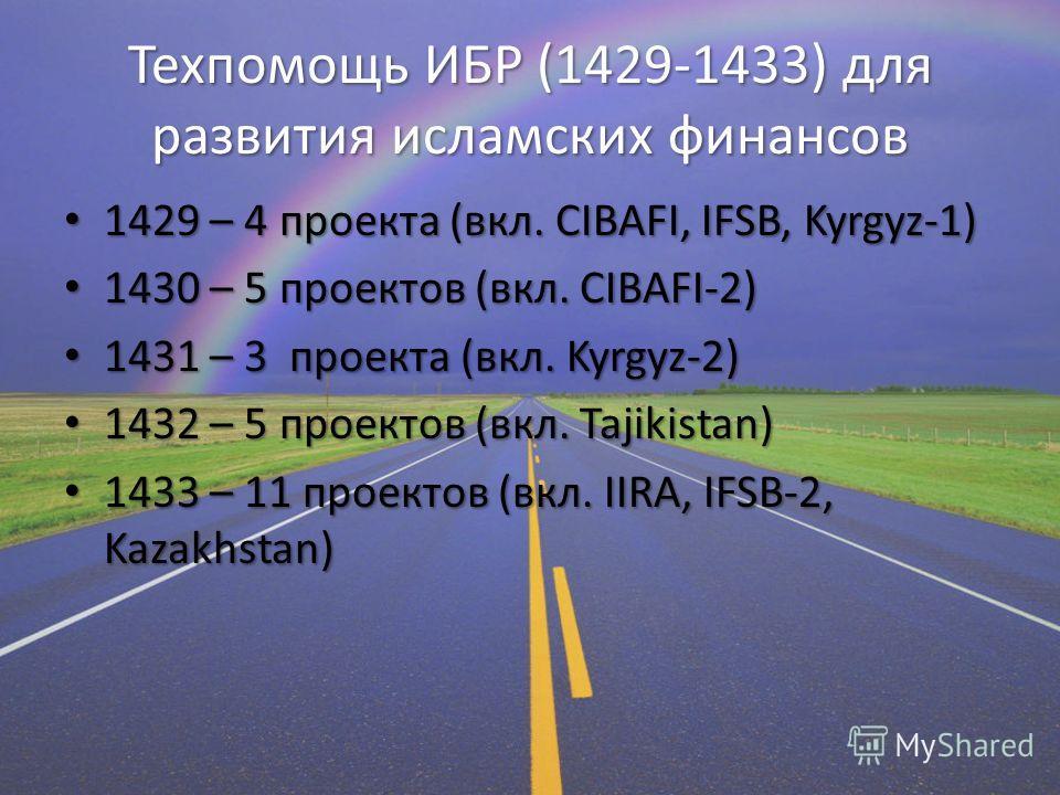 Техпомощь ИБР (1429-1433) для развития исламских финансов 1429 – 4 проекта (вкл. CIBAFI, IFSB, Kyrgyz-1) 1429 – 4 проекта (вкл. CIBAFI, IFSB, Kyrgyz-1) 1430 – 5 проектов (вкл. CIBAFI-2) 1430 – 5 проектов (вкл. CIBAFI-2) 1431 – 3 проекта (вкл. Kyrgyz-
