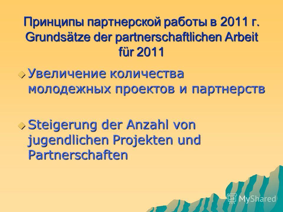 Принципы партнерской работы в 2011 г. Grundsätze der partnerschaftlichen Arbeit für 2011 Увеличение количества молодежных проектов и партнерств Увеличение количества молодежных проектов и партнерств Steigerung der Anzahl von jugendlichen Projekten un