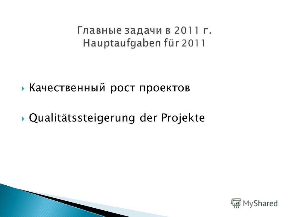 Качественный рост проектов Qualitätssteigerung der Projekte