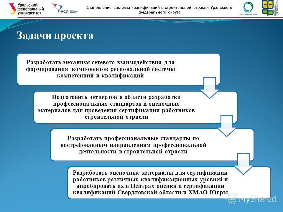 Разработать механизм сетевого взаимодействия для формирования компонентов региональной системы компетенций и квалификаций Подготовить экспертов в области разработки профессиональных стандартов и оценочных материалов для проведения сертификации работн