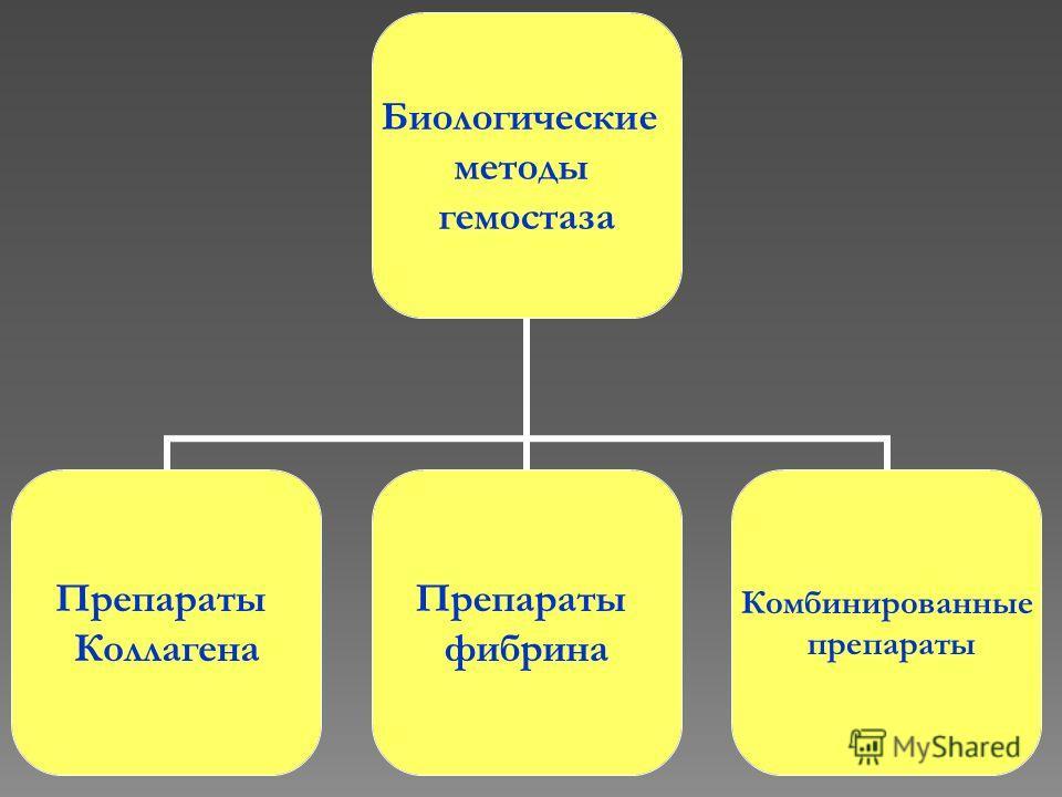 Биологические методы гемостаза Препараты Коллагена Препараты фибрина Комбинированные препараты