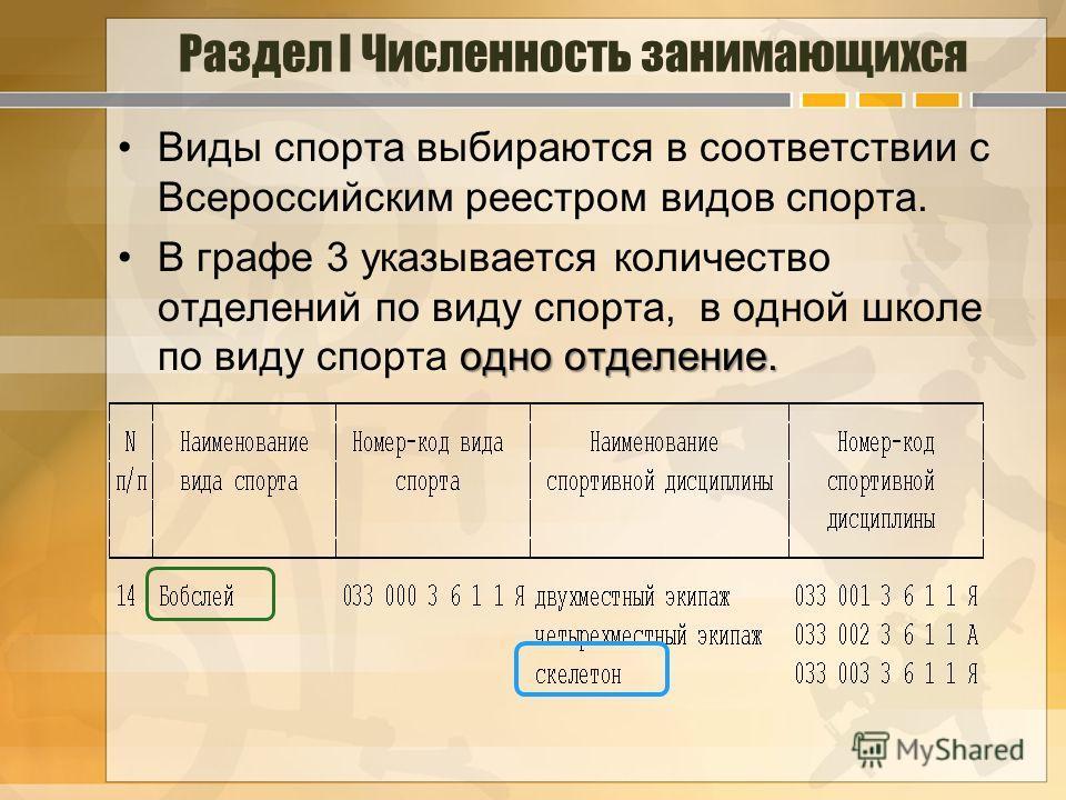 Виды спорта выбираются в соответствии с Всероссийским реестром видов спорта. одно отделение.В графе 3 указывается количество отделений по виду спорта, в одной школе по виду спорта одно отделение.