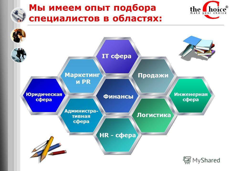 IT сфера Маркетинг и PR Мы имеем опыт подбора специалистов в областях: Продажи Финансы Администра- тивная сфера HR - сфера Логистика Юридическая сфера Инженерная сфера