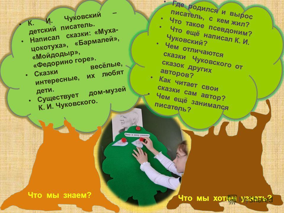 К. И. Чуковский – детский писатель. Написал сказки: «Муха- цокотуха», «Бармалей», «Мойдодыр», «Федорино горе». Сказки весёлые, интересные, их любят дети. Существует дом-музей К. И. Чуковского. Что мы знаем? Где родился и вырос писатель, с кем жил? Чт
