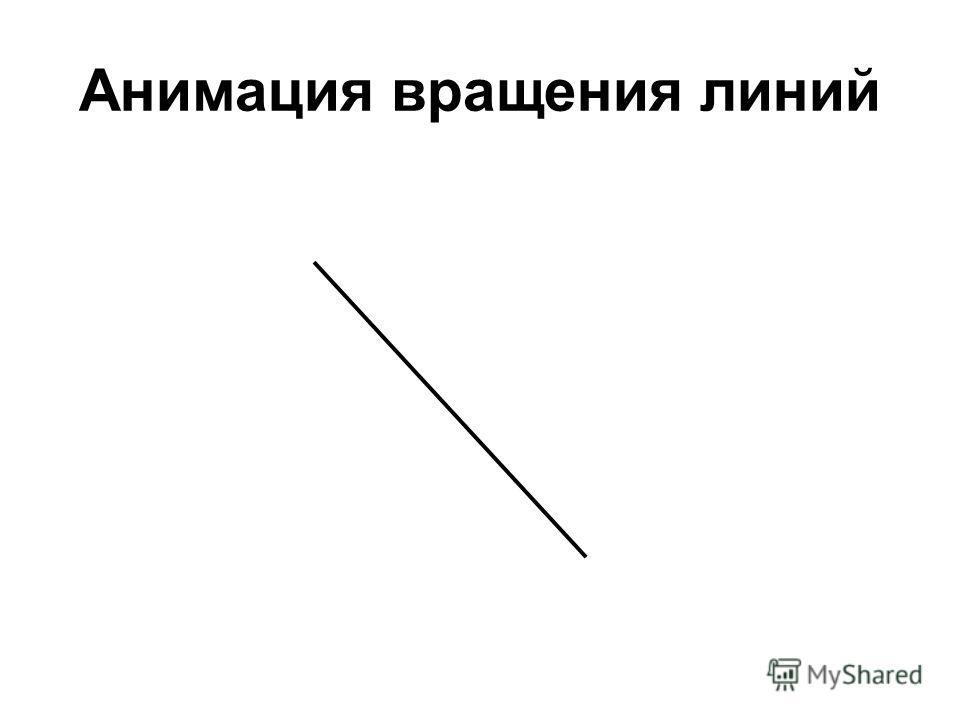 Анимация вращения линий