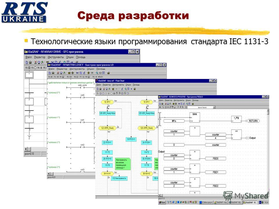 Среда разработки Технологические языки программирования стандарта IEC 1131-3 Технологические языки программирования стандарта IEC 1131-3