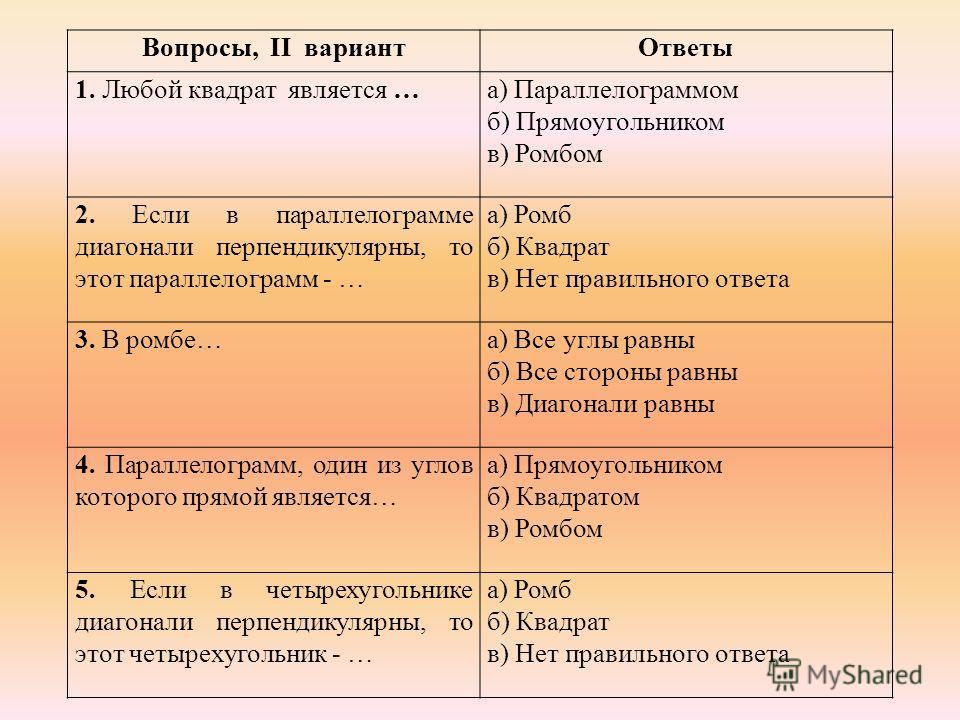 Вопросы, II вариантОтветы 1. Любой квадрат является …а) Параллелограммом б) Прямоугольником в) Ромбом 2. Если в параллелограмме диагонали перпендикулярны, то этот параллелограмм - … а) Ромб б) Квадрат в) Нет правильного ответа 3. В ромбе…а) Все углы