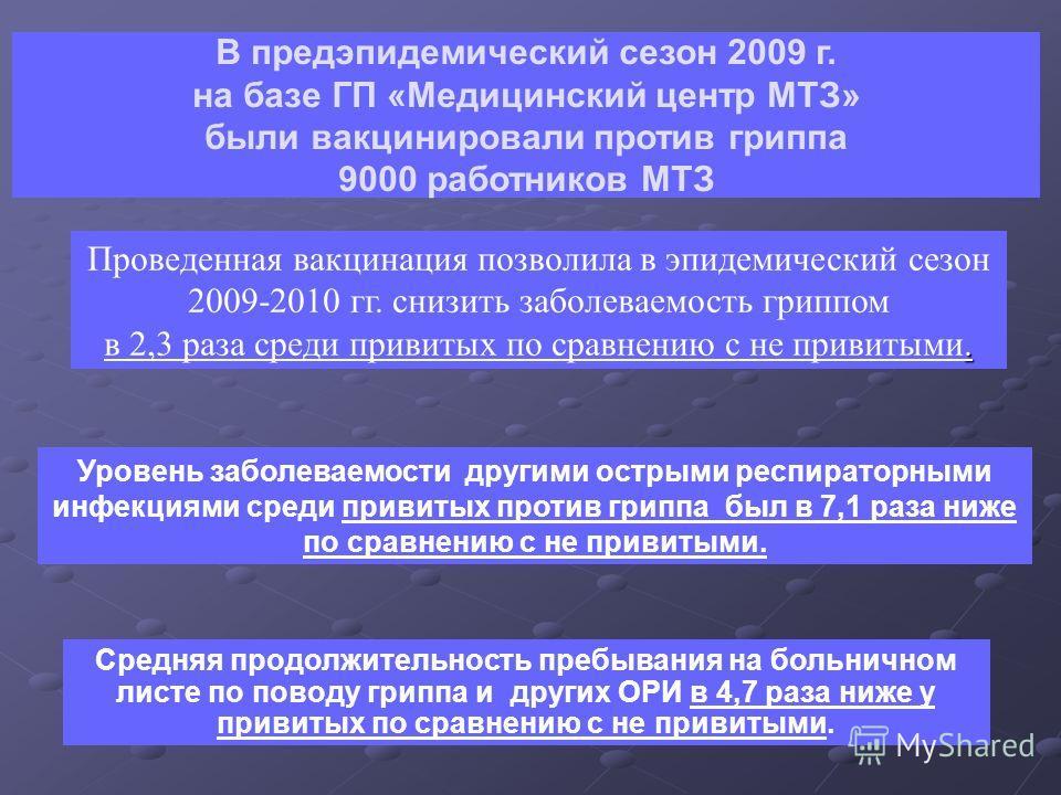 В предэпидемический сезон 2009 г. на базе ГП «Медицинский центр МТЗ» были вакцинировали против гриппа 9000 работников МТЗ Проведенная вакцинация позволила в эпидемический сезон 2009-2010 гг. снизить заболеваемость гриппом. в 2,3 раза среди привитых п