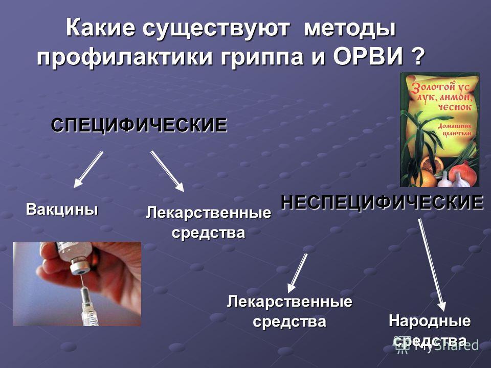Какие существуют методы профилактики гриппа и ОРВИ ? СПЕЦИФИЧЕСКИЕ НЕСПЕЦИФИЧЕСКИЕ Вакцины Лекарственные средства Народные средства