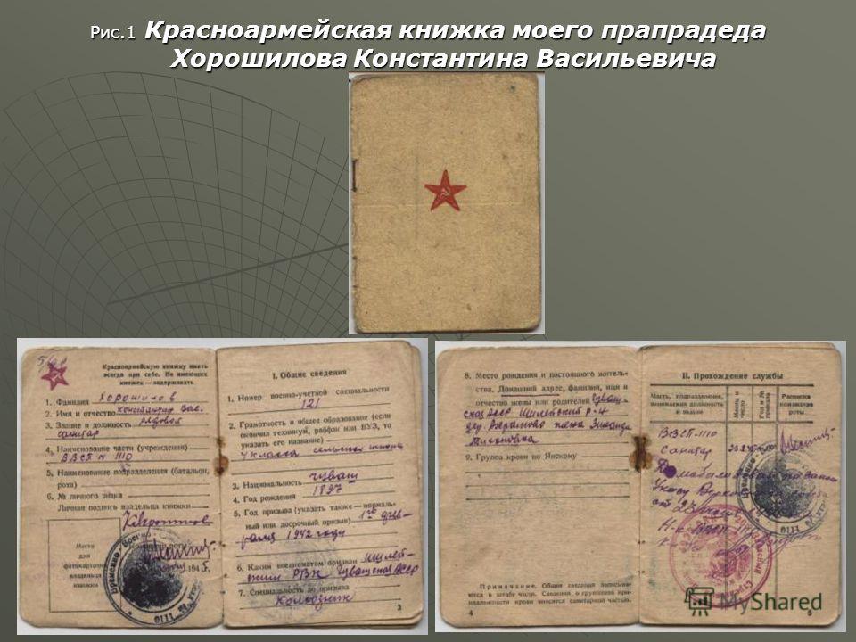Рис.1 Красноармейская книжка моего прапрадеда Хорошилова Константина Васильевича
