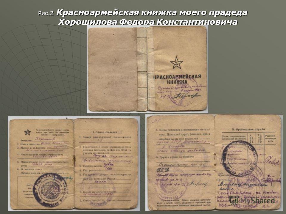 Рис.2 Красноармейская книжка моего прадеда Хорошилова Федора Константиновича