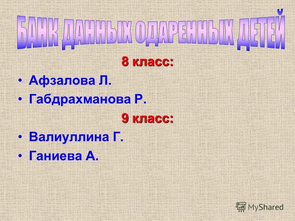 8 класс: Афзалова Л. Габдрахманова Р. 9 класс: Валиуллина Г. Ганиева А.