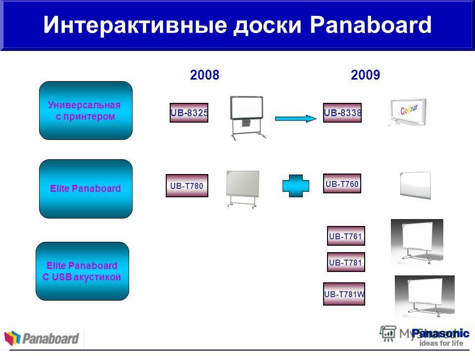 Интерактивные доски Panaboard Универсальная с принтером Elite Panaboard С USB акустикой UB-8325 UB-T780 UB-T760 UB-T761 UB-T781 UB-T781W UB-8338 20082009