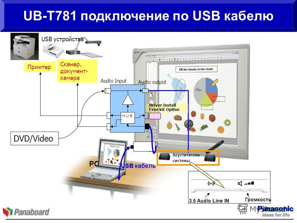 Audio output Акустические системы PC Audio Input Driver Install Free kit Option Сканер, документ- камера DVD/Video Принтер USB кабель Громкость 3.5 Audio Line IN UB-T781 подключение по USB кабелю USB устройства