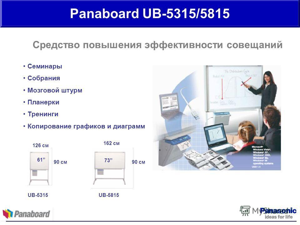 Panaboard UB-5315/5815 Средство повышения эффективности совещаний Семинары Собрания Мозговой штурм Планерки Тренинги Копирование графиков и диаграмм UB-5815 61 73 UB-5315 90 см 162 см 126 см