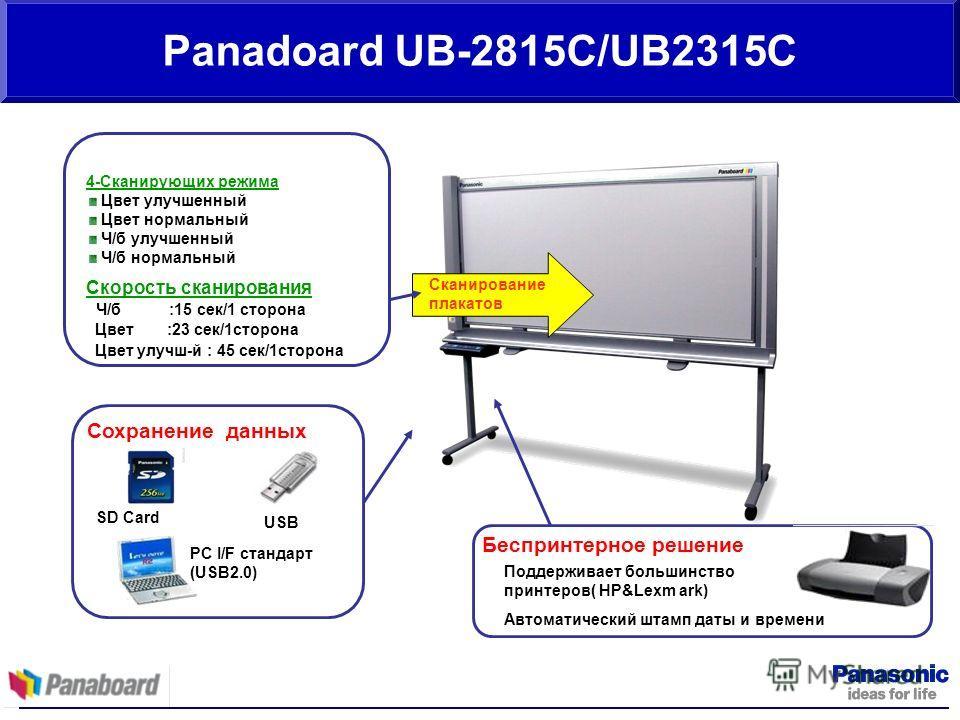 Сохранение данных PC I/F стандарт (USB2.0) SD Card USB Беспринтерное решение Поддерживает большинство принтеров( HP&Lexm ark) Автоматический штамп даты и времени Скорость сканирования Ч/б :15 сек/1 сторона Цвет :23 сек/1сторона Цвет улучш-й : 45 сек/