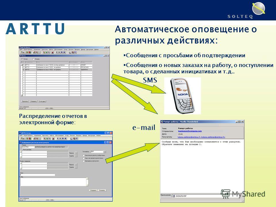 Автоматическое оповещение о различных действиях: Распределение отчетов в электронной форме: Сообщения с просьбами об подтверждении Сообщения о новых заказах на работу, о поступлении товара, о сделанных инициативах и т.д.. SMS e-mail