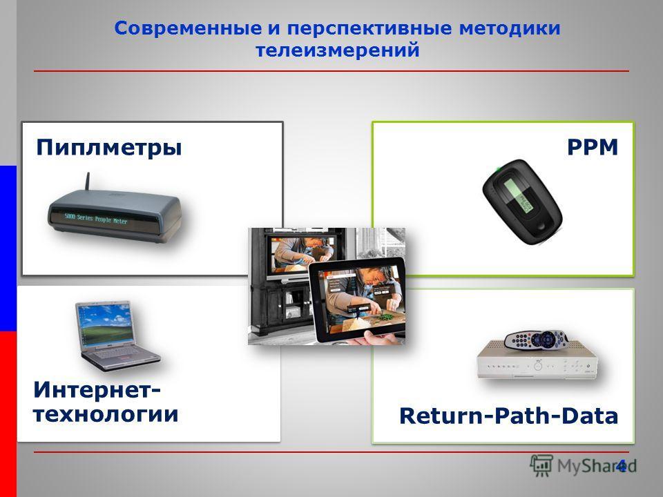 Современные и перспективные методики телеизмерений Пиплметры Virtual Meter и Интернет- технологии Return-Path-Data PPM 4