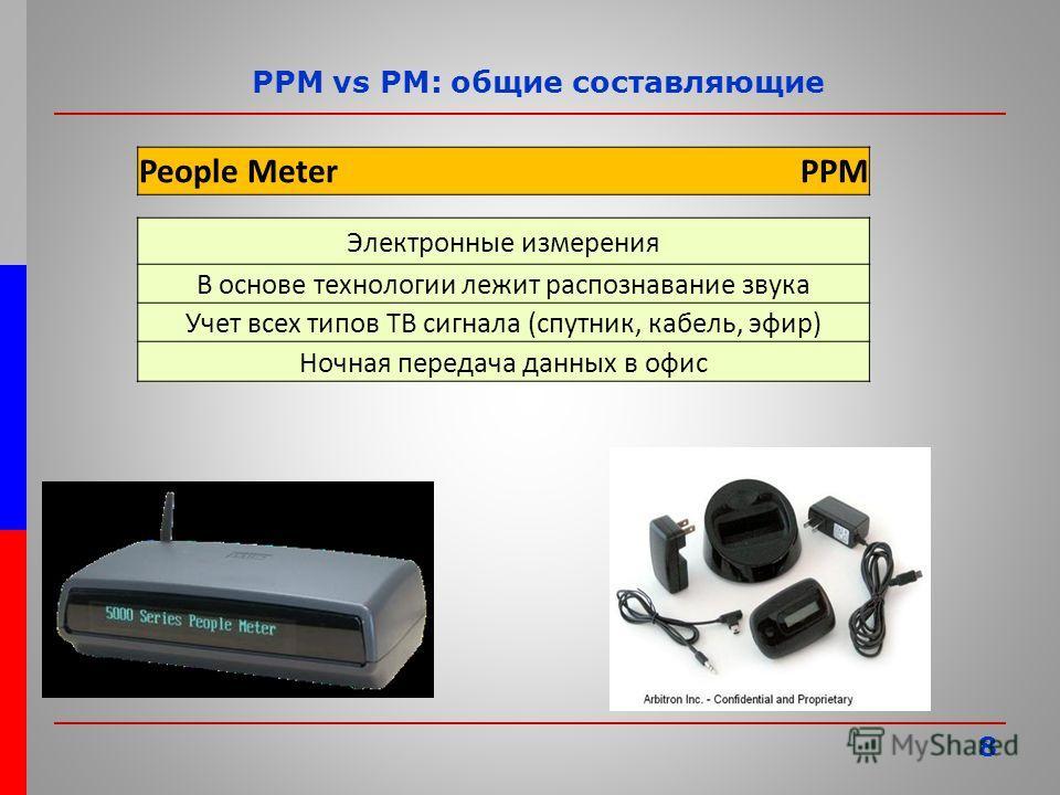 8 PPM vs PM: общие составляющие People Meter PPM Электронные измерения В основе технологии лежит распознавание звука Учет всех типов ТВ сигнала (спутник, кабель, эфир) Ночная передача данных в офис