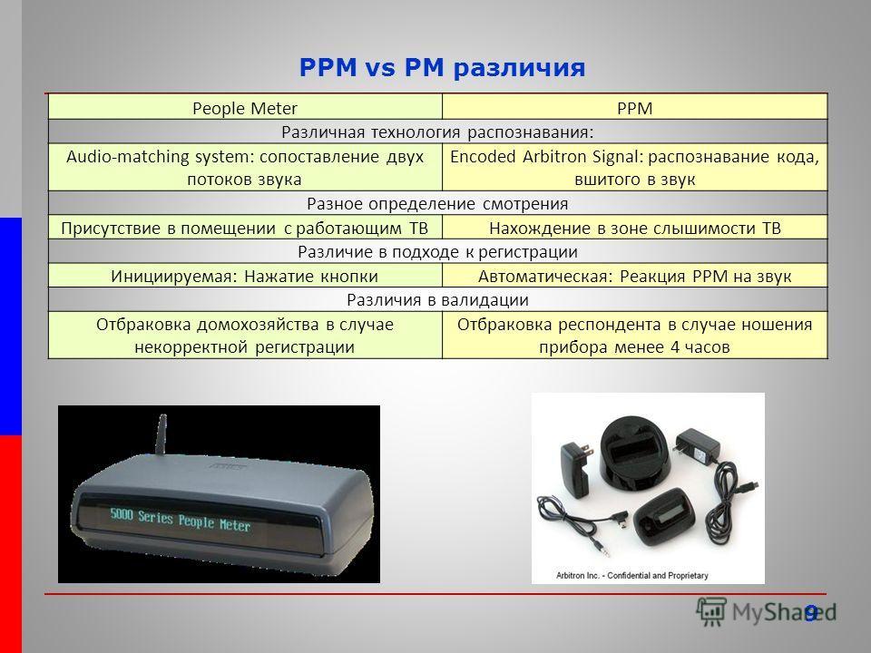9 PPM vs PM различия People MeterPPM Различная технология распознавания: Audio-matching system: сопоставление двух потоков звука Encoded Arbitron Signal: распознавание кода, вшитого в звук Разное определение смотрения Присутствие в помещении с работа
