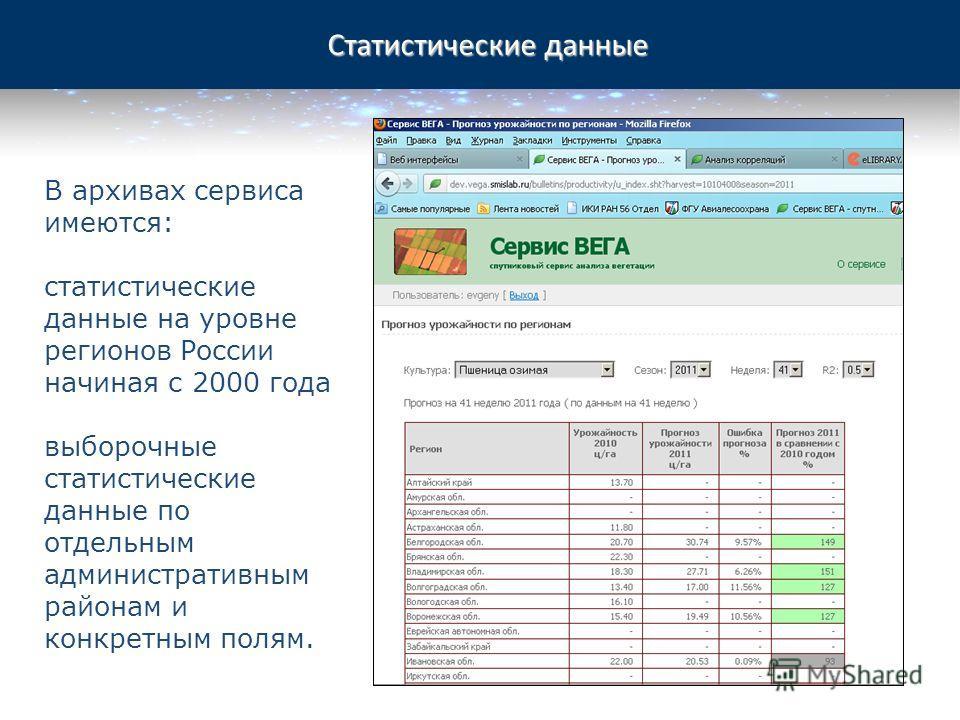 Статистические данные В архивах сервиса имеются: статистические данные на уровне регионов России начиная с 2000 года выборочные статистические данные по отдельным административным районам и конкретным полям.