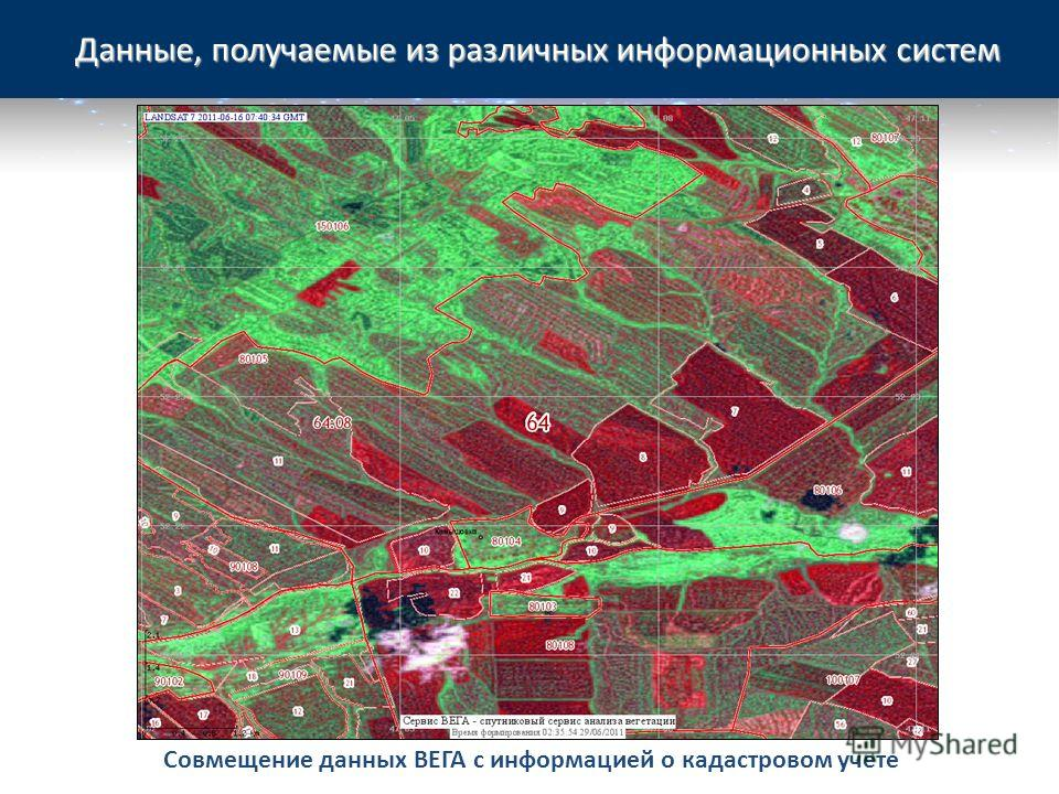 Данные, получаемые из различных информационных систем Совмещение данных ВЕГА с информацией о кадастровом учете